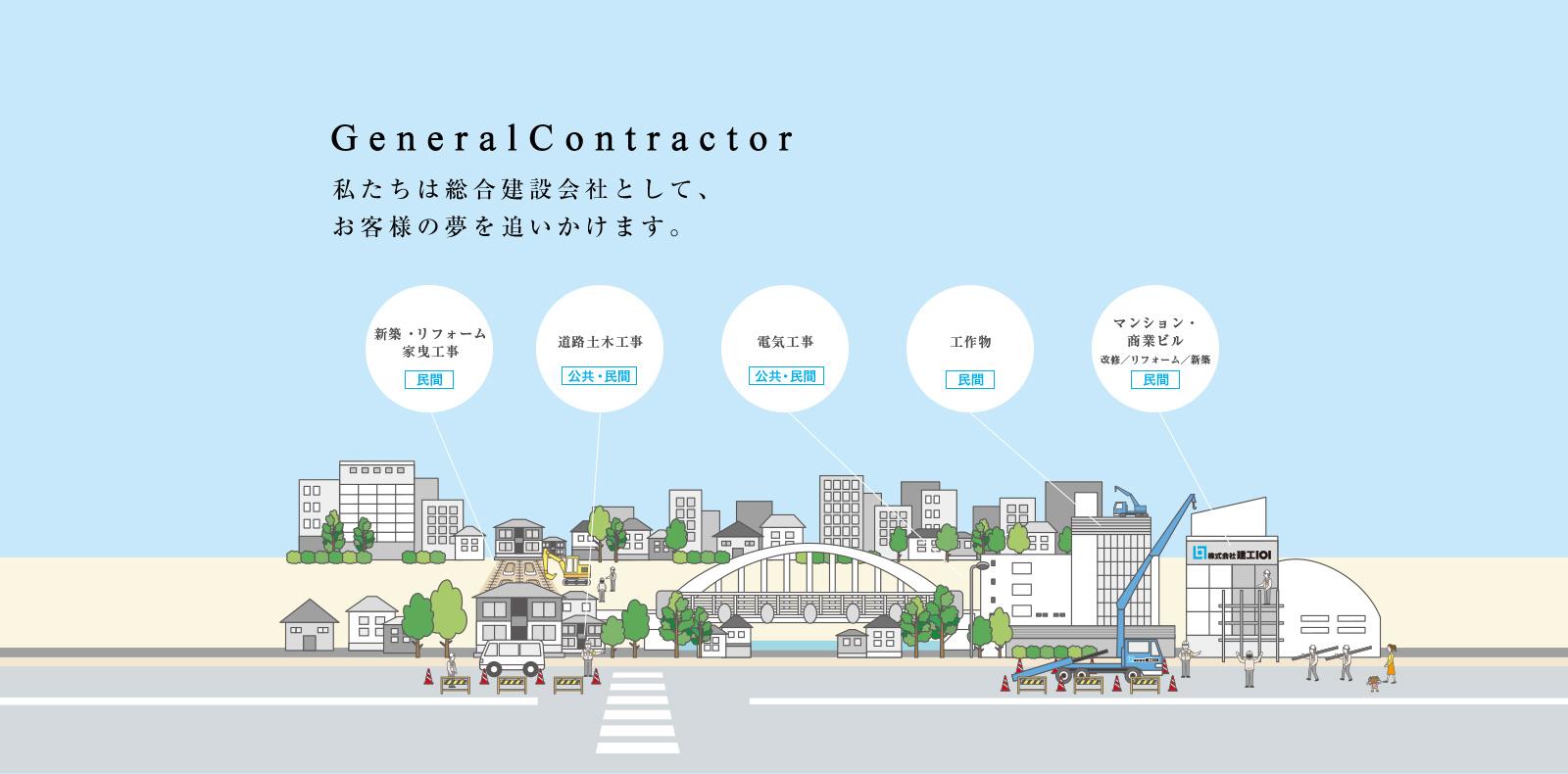 私たちは総合建設会社として、お客様の夢を追いかけます。